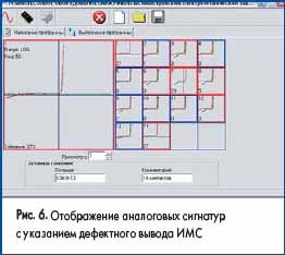 Отображение аналоговых сигнатур с указанием дефектного вывода ИМС