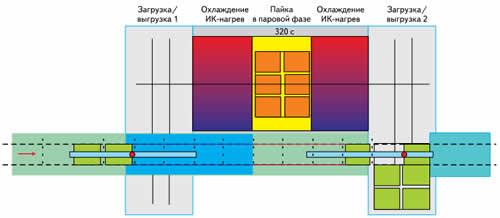 Схема процесса замкнутого цикла