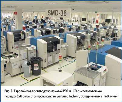 Европейское производство панелей PDP и LCD с использованием порядка 650 автоматов производства Samsung Techwin