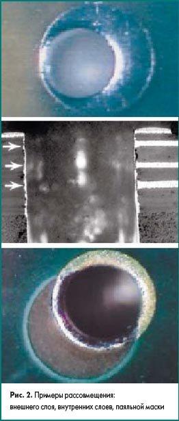 Примеры рассовмещения: внешнего слоя, внутренних слоев, паяльной маски печатной платы
