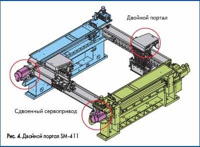 Двойной портал SM-411