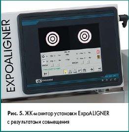 ЖК-монитор установки ExpoALIGNER с результатами совмещения