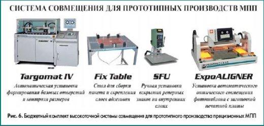 Бюджетный комплект высокоточной системы совмещения для прототипного производства прецизионных многослойных печатных плат