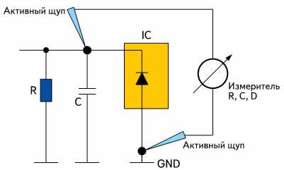 Принцип технологии измерения узловых импедансов