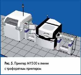 Принтер MY500 в линии с трафаретным принтером