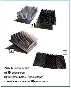 Рис. 4. Внешний вид: а) 3D-радиатора; б) тонкостенного 3D-радиатора; в) комбинированного 3D-радиатора