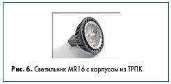 Рис. 6. Светильник MR16 с корпусом из ТРПК  центратора светового и теплового излучения.
