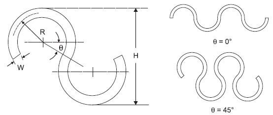 Подковообразная форма соединений и соответствующие параметры