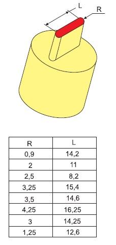Образец штампа для продолговатых отверстий со скруглением и таблица их стандартных размеров