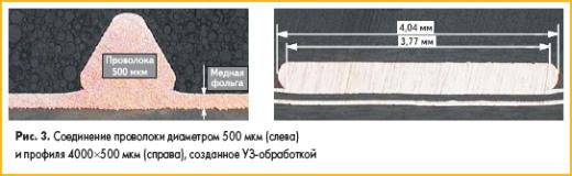 Соединение проволоки диаметром 500 мкм (слева) и профиля 4000Ч500 мкм (справа), созданное УЗ-обработкой