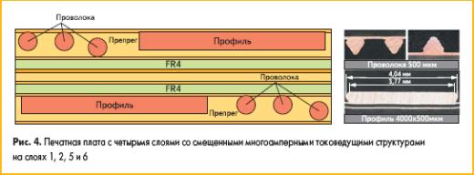 Печатная плата с четырьмя слоями со смещенными многоамперными токоведущими структурами на слоях 1, 2, 5 и 6