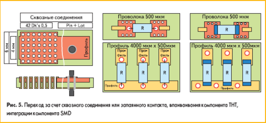 Переход за счет сквозного соединения или запаянного контакта, впаиваивания компонента THT, интеграции компонента SMD