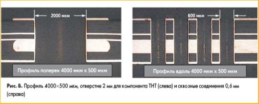 Профиль 4000Ч500 мкм, отверстие 2 мм для компонента THT (слева) и сквозные соединения 0,6 мм (справа)