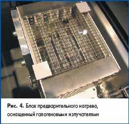 Блок предварительного нагрева, оснащенный галогеновыми излучателями