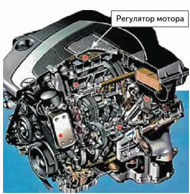 Частичное представление разреза блока двигателя с модулем управления [1]