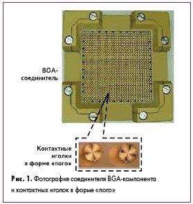 Рис. 1. Фотография соединителя BGA-компонента и контактных иголок в форме «пого»