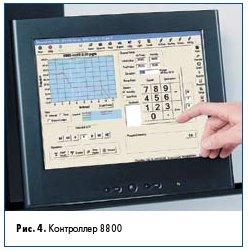 Рис. 4. Контроллер 8800