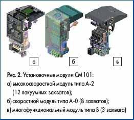 Установочные модули CM101