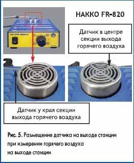 Размещение датчика на выходе станции при измерении горячего воздуха на выходе станции