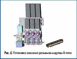 Установка сквозных разъемов модулем B-типа
