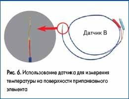 Использование датчика для измерения температуры на поверхности припаиваемого элемент