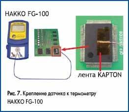 Крепление датчика к термометру HAKKO FG-100