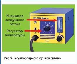 Регулятор термовоздушной станции