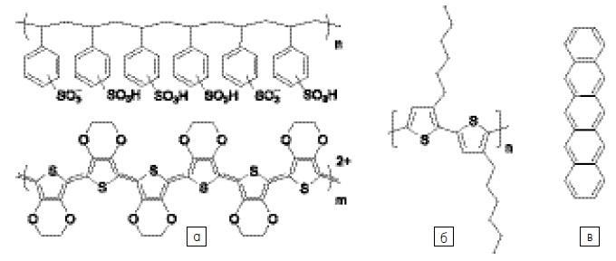 Структурные формулы распространенных материалов органической электроники