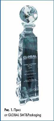 Приз от GLOBAL SMT&Packaging