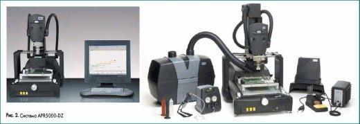 Система APR5000-DZ