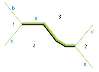 Дополненная траектория перемещения заготовки оператором N