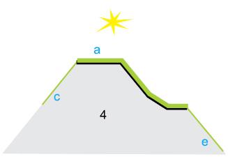 Иллюстрация происхождения названия метода «теней»