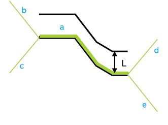 Дополнение траектории перемещения траекторией оператора N–1