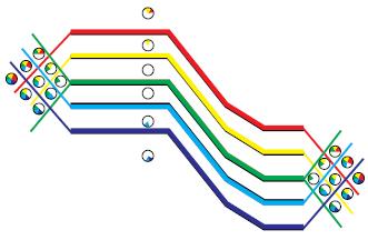 Карта теней  перестановки трехоператорной линии