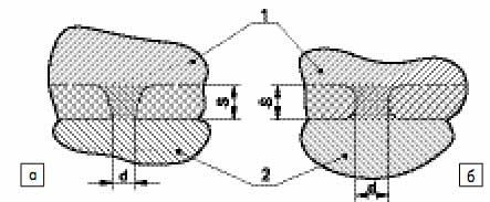 Схема и размеры мостиков проводимости в зависимости от условий их образования: а) вариант образования мостика проводимости при плавлении материала контакта — 1; б) вариант образования мостика проводимости при одновременном плавлении материалов контактов 1 и 2; d — диаметр мостика проводимости; S — длина мостика проводимости (примерно равна толщине окисной пленки)