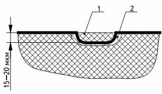 Поверхностный слой детали после ультрафиолетовой лазерной маркировки: 1— зона материала с измененным цветом; 2— зона с незначительными изменениями структуры пластмассы