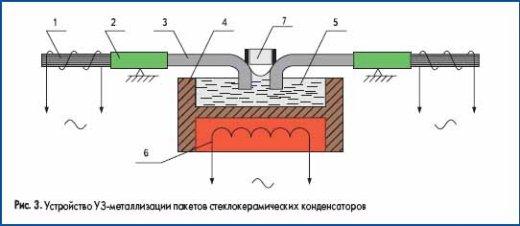 Устройство УЗ-металлизации пакетов стеклокерамических конденсаторов