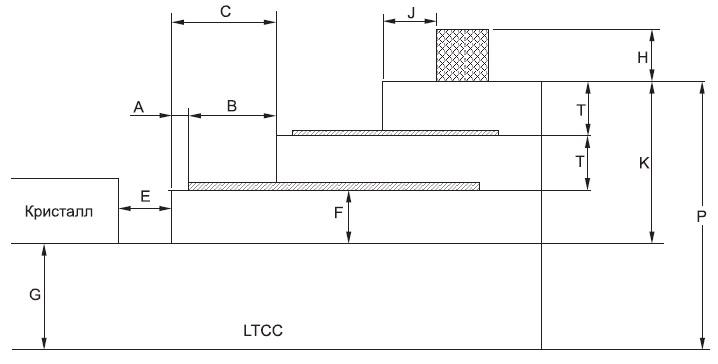 Некоторые типовые требования к конструктиву многослойного корпуса МКМ-К