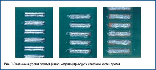 Увеличение уровня оксидов (слева направо) приводит к спеканию частиц припоя