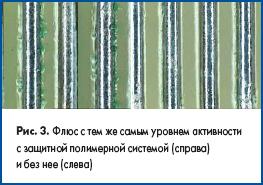 Флюс с тем же самым уровнем активности с защитной полимерной системой (справа) и без нее (слева)