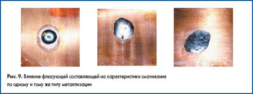 Характеристик паяльной пасты. Влияние флюсующей составляющей на характеристики смачивания по одному и тому же типу металлизации