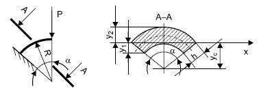 Упругий элемент в виде части окружности