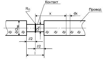 Схема цилиндрических контактов