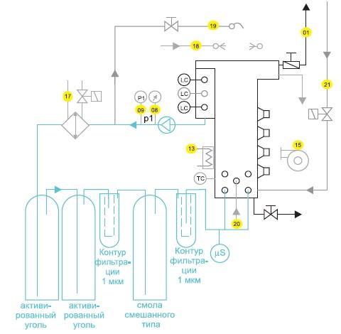 УЗ-модуль финишного ополаскивания деионизованной водой