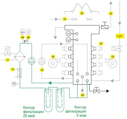 Модуль УЗ-отмывки в жидкостях наоснове растворителей (двойной УЗ-модуль)