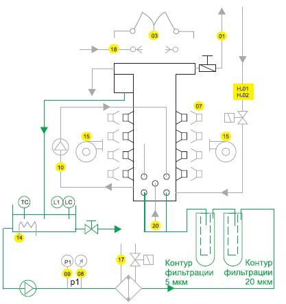Модуль УЗ-отмывки в жидкостях наводной основе