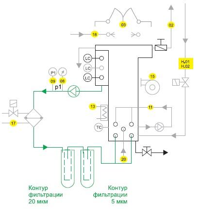 Модуль отмывки струями в объеме