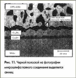 Черной полоской на фотографии микрошлифа паяного соединения выделяется свинец