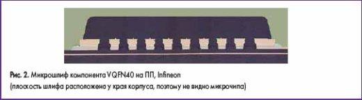 Микрошлиф компонента VQFN40