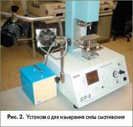 Установка для измерения силы смачивания